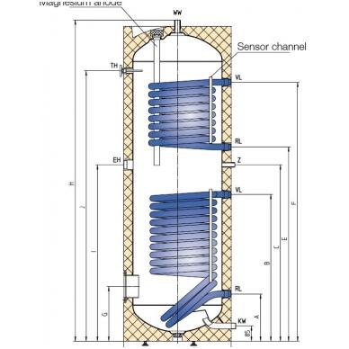 Pastatomas vandens šildytuvas Austria Email HT 500 ERMR 2