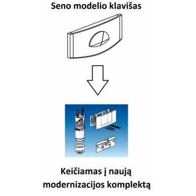 WC nuleidimo klavišo modernizacijos komplektas Friatec, Baltas